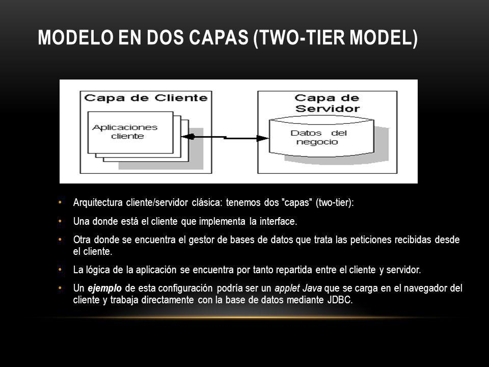 MODELO EN DOS CAPAS (TWO-TIER MODEL) Arquitectura cliente/servidor clásica: tenemos dos