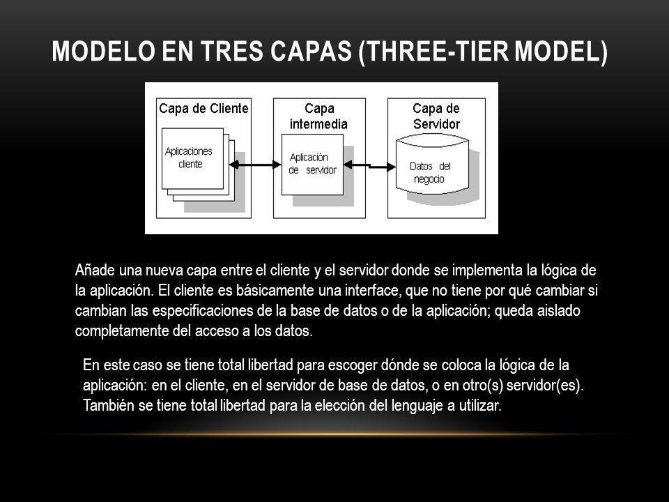 MODELO EN TRES CAPAS (THREE-TIER MODEL) Añade una nueva capa entre el cliente y el servidor donde se implementa la lógica de la aplicación. El cliente