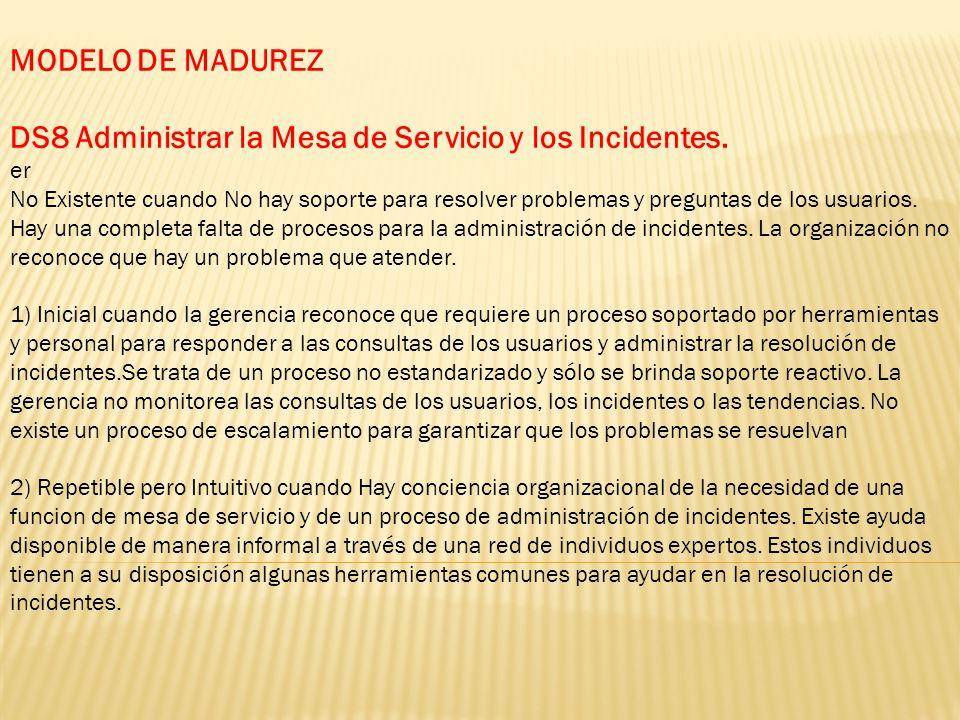 MODELO DE MADUREZ DS8 Administrar la Mesa de Servicio y los Incidentes. er No Existente cuando No hay soporte para resolver problemas y preguntas de l