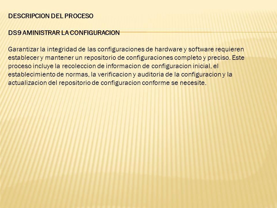 DESCRIPCION DEL PROCESO DS9 AMINISTRAR LA CONFIGURACION Garantizar la integridad de las configuraciones de hardware y software requieren establecer y