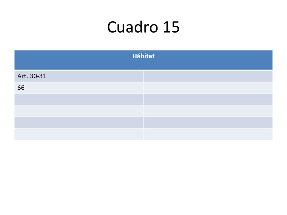 Cuadro 15 Hábitat Art. 30-31 66