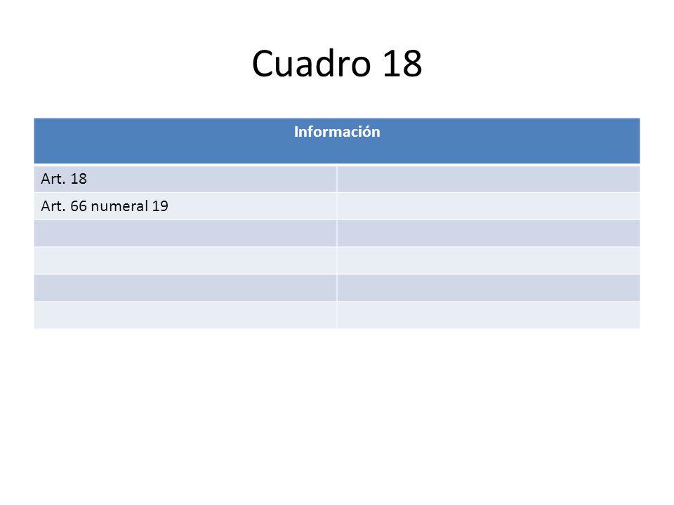 Cuadro 18 Información Art. 18 Art. 66 numeral 19