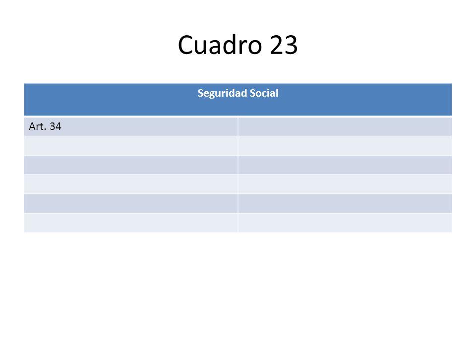 Cuadro 23 Seguridad Social Art. 34