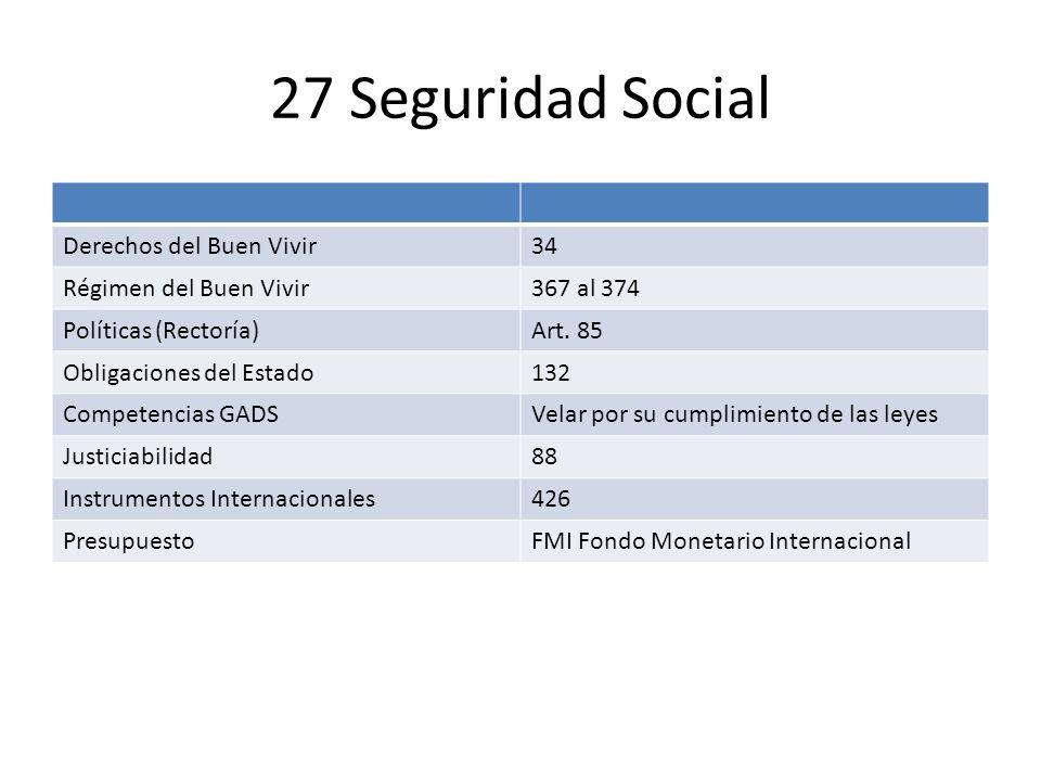 27 Seguridad Social Derechos del Buen Vivir34 Régimen del Buen Vivir367 al 374 Políticas (Rectoría)Art. 85 Obligaciones del Estado132 Competencias GAD
