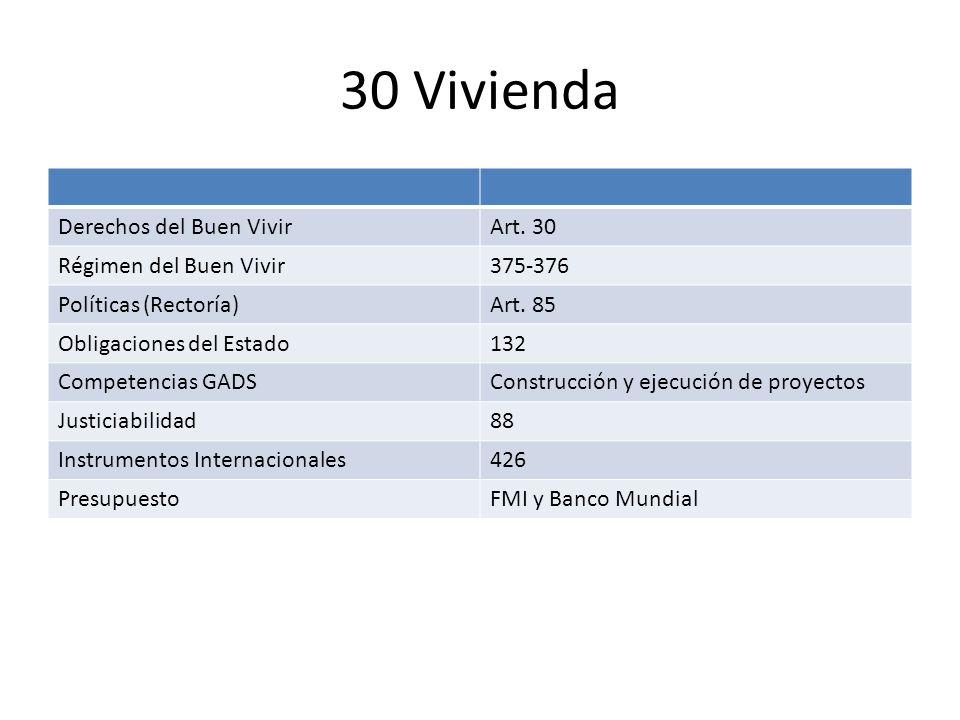 30 Vivienda Derechos del Buen VivirArt. 30 Régimen del Buen Vivir375-376 Políticas (Rectoría)Art. 85 Obligaciones del Estado132 Competencias GADSConst