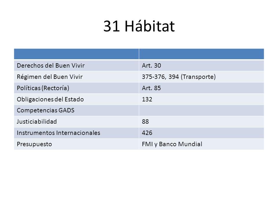 31 Hábitat Derechos del Buen VivirArt. 30 Régimen del Buen Vivir375-376, 394 (Transporte) Políticas (Rectoría)Art. 85 Obligaciones del Estado132 Compe