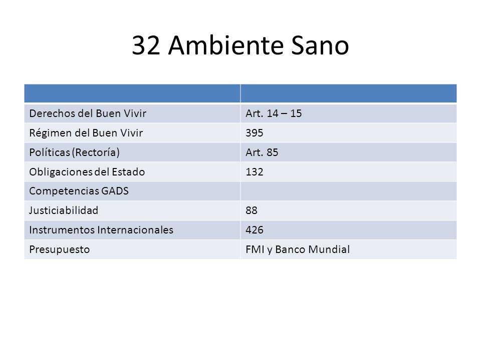 32 Ambiente Sano Derechos del Buen VivirArt. 14 – 15 Régimen del Buen Vivir395 Políticas (Rectoría)Art. 85 Obligaciones del Estado132 Competencias GAD