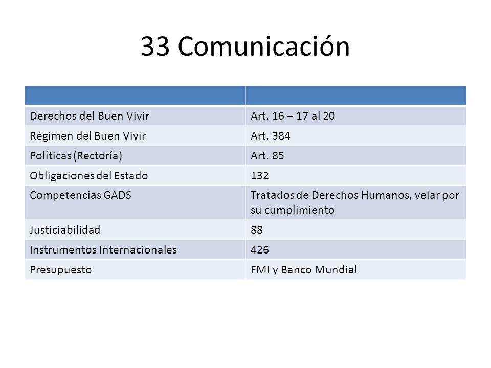 33 Comunicación Derechos del Buen VivirArt. 16 – 17 al 20 Régimen del Buen VivirArt. 384 Políticas (Rectoría)Art. 85 Obligaciones del Estado132 Compet