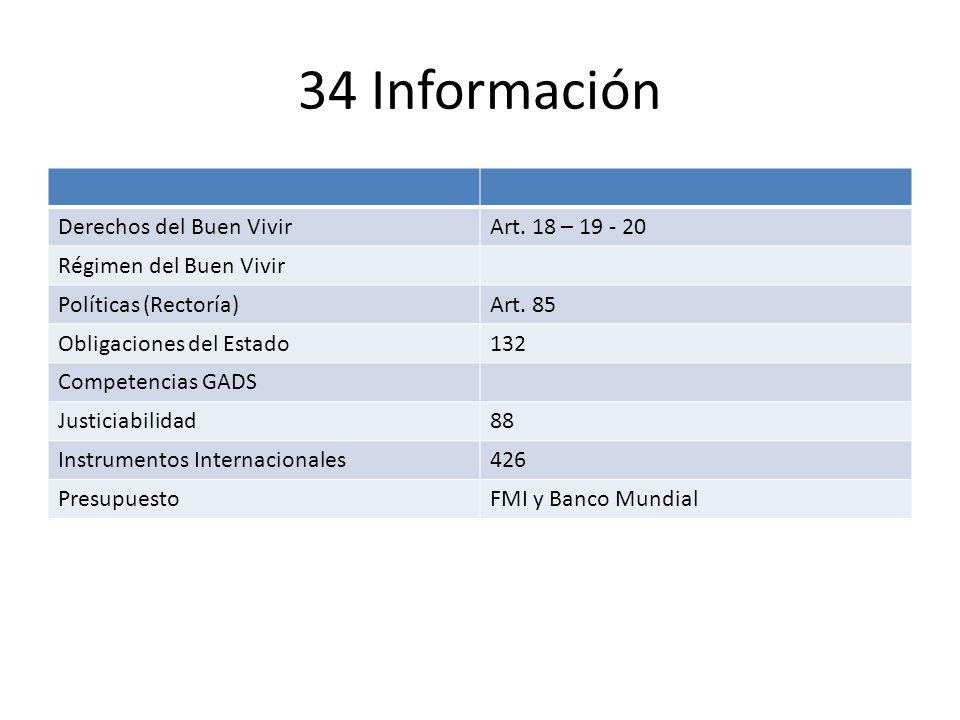 34 Información Derechos del Buen VivirArt. 18 – 19 - 20 Régimen del Buen Vivir Políticas (Rectoría)Art. 85 Obligaciones del Estado132 Competencias GAD