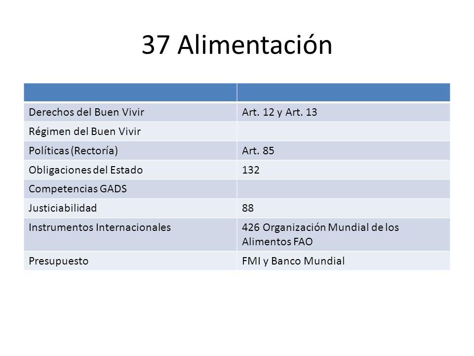 37 Alimentación Derechos del Buen VivirArt. 12 y Art. 13 Régimen del Buen Vivir Políticas (Rectoría)Art. 85 Obligaciones del Estado132 Competencias GA