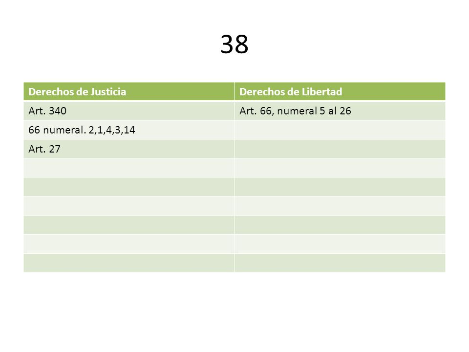 38 Derechos de JusticiaDerechos de Libertad Art. 340Art. 66, numeral 5 al 26 66 numeral. 2,1,4,3,14 Art. 27