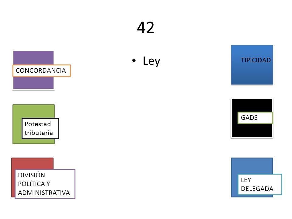 42 Ley Potestad tributaria GADS TIPICIDAD LEY DELEGADA CONCORDANCIA DIVISIÓN POLÍTICA Y ADMINISTRATIVA
