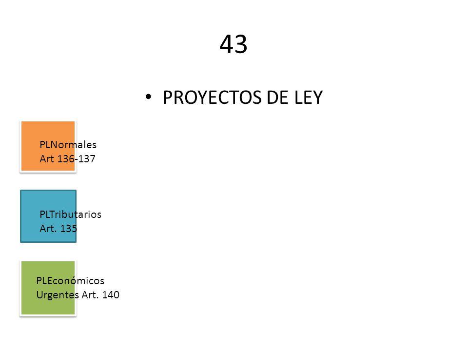 43 PROYECTOS DE LEY PLNormales Art 136-137 PLTributarios Art. 135 PLEconómicos Urgentes Art. 140