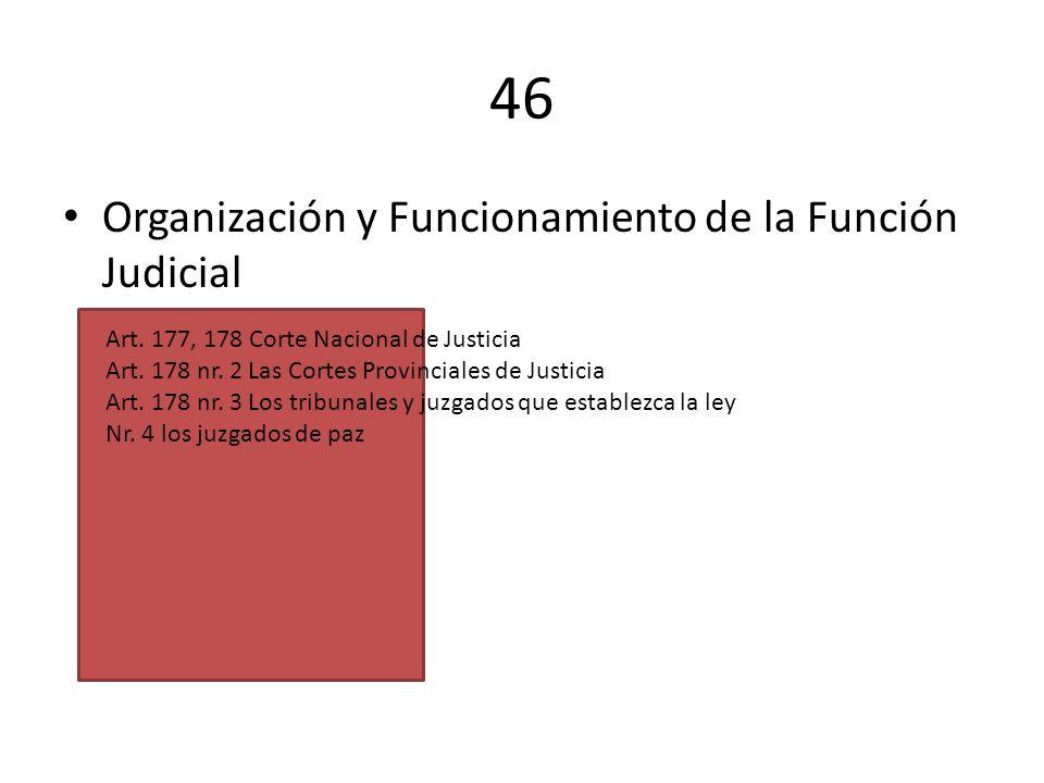 46 Organización y Funcionamiento de la Función Judicial Art. 177, 178 Corte Nacional de Justicia Art. 178 nr. 2 Las Cortes Provinciales de Justicia Ar