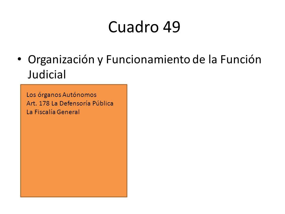 Cuadro 49 Organización y Funcionamiento de la Función Judicial Los órganos Autónomos Art. 178 La Defensoría Pública La Fiscalía General