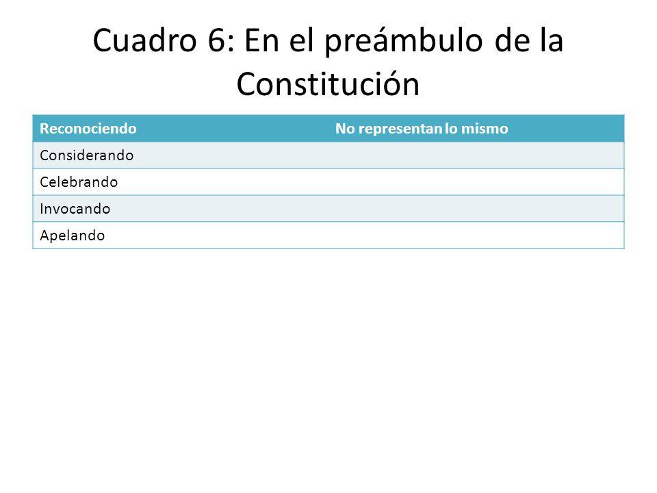 Cuadro 6: En el preámbulo de la Constitución ReconociendoNo representan lo mismo Considerando Celebrando Invocando Apelando
