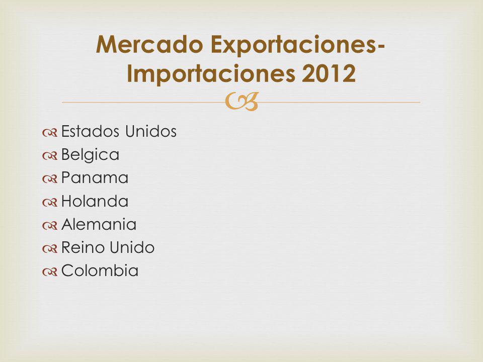 Estados Unidos Belgica Panama Holanda Alemania Reino Unido Colombia Mercado Exportaciones- Importaciones 2012