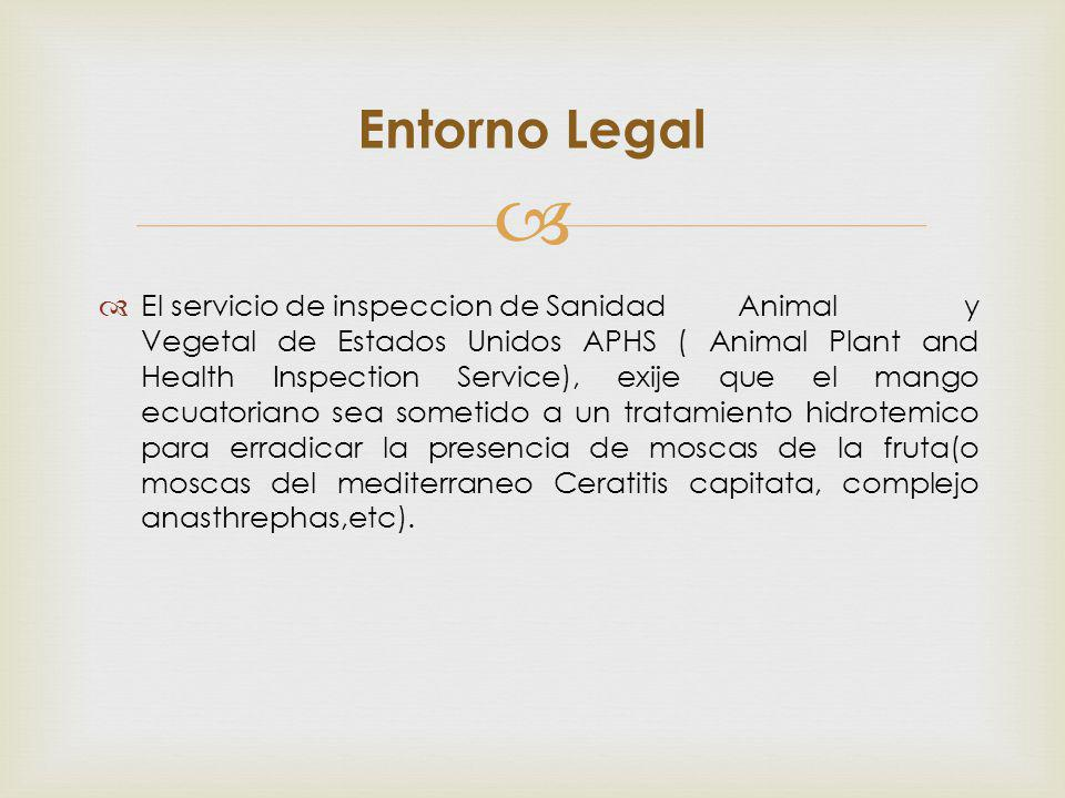El servicio de inspeccion de Sanidad Animal y Vegetal de Estados Unidos APHS ( Animal Plant and Health Inspection Service), exije que el mango ecuator