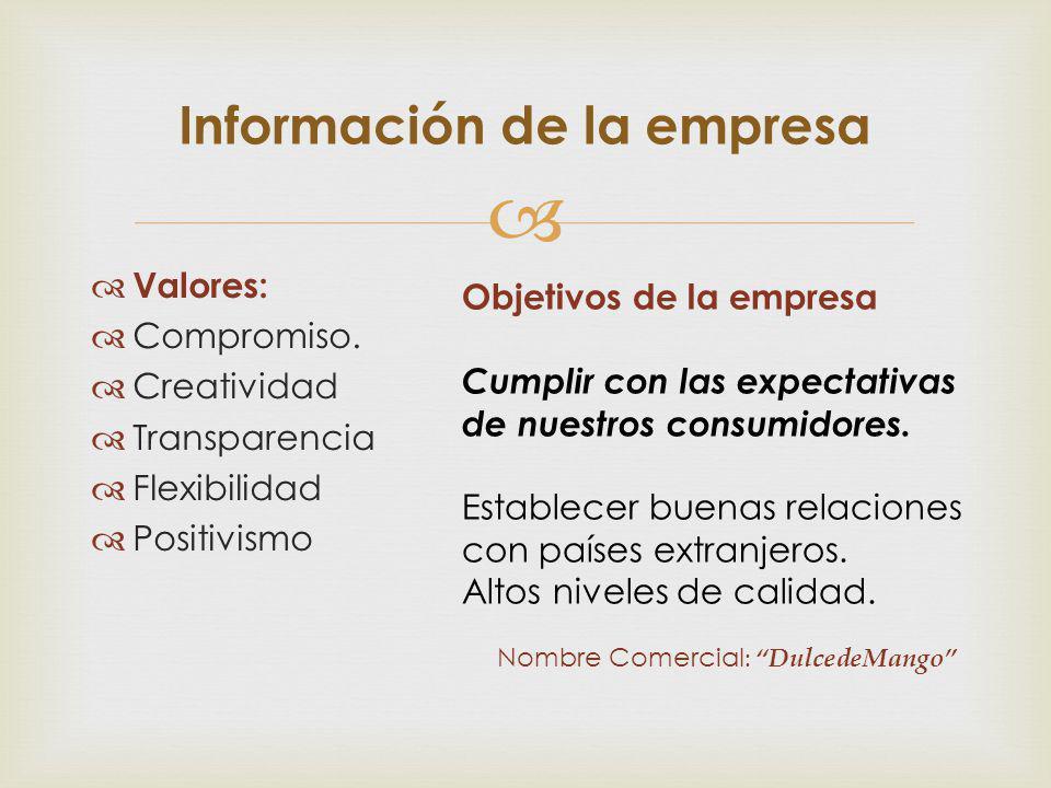 Valores: Compromiso. Creatividad Transparencia Flexibilidad Positivismo Información de la empresa Objetivos de la empresa Cumplir con las expectativas
