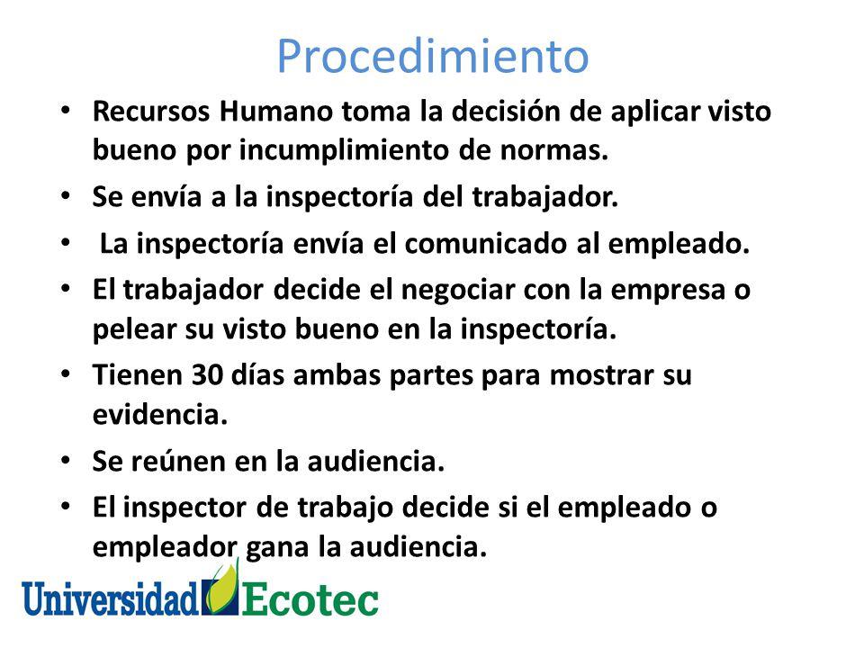 Procedimiento Recursos Humano toma la decisión de aplicar visto bueno por incumplimiento de normas. Se envía a la inspectoría del trabajador. La inspe