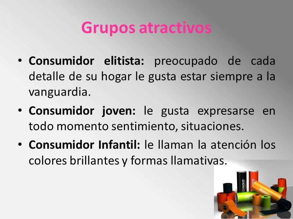 Grupos atractivos Consumidor elitista: preocupado de cada detalle de su hogar le gusta estar siempre a la vanguardia. Consumidor joven: le gusta expre