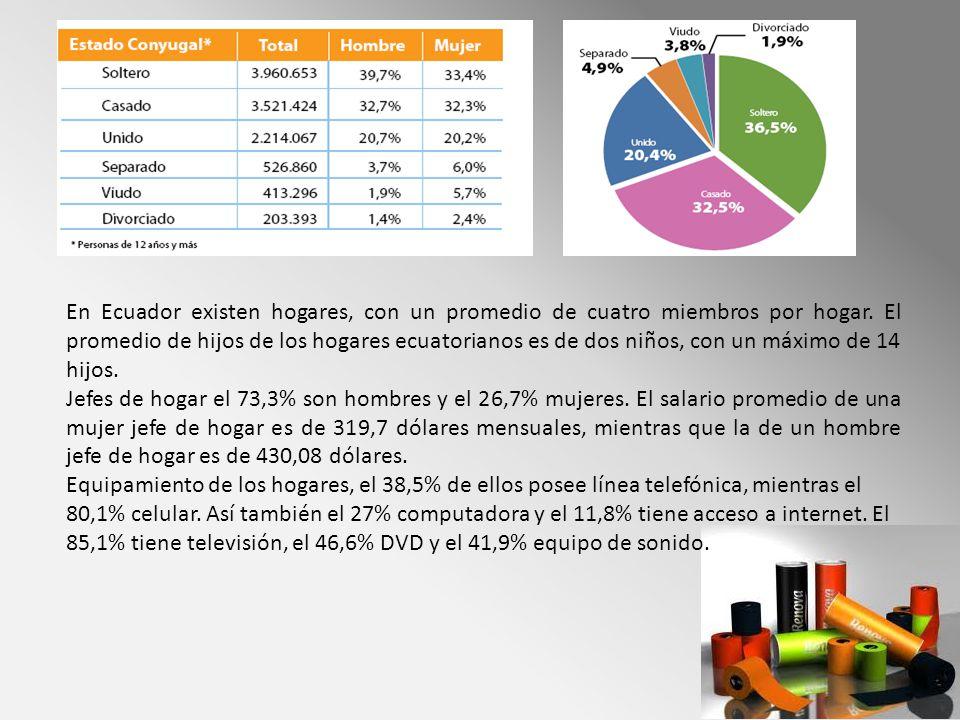 En Ecuador existen hogares, con un promedio de cuatro miembros por hogar. El promedio de hijos de los hogares ecuatorianos es de dos niños, con un máx