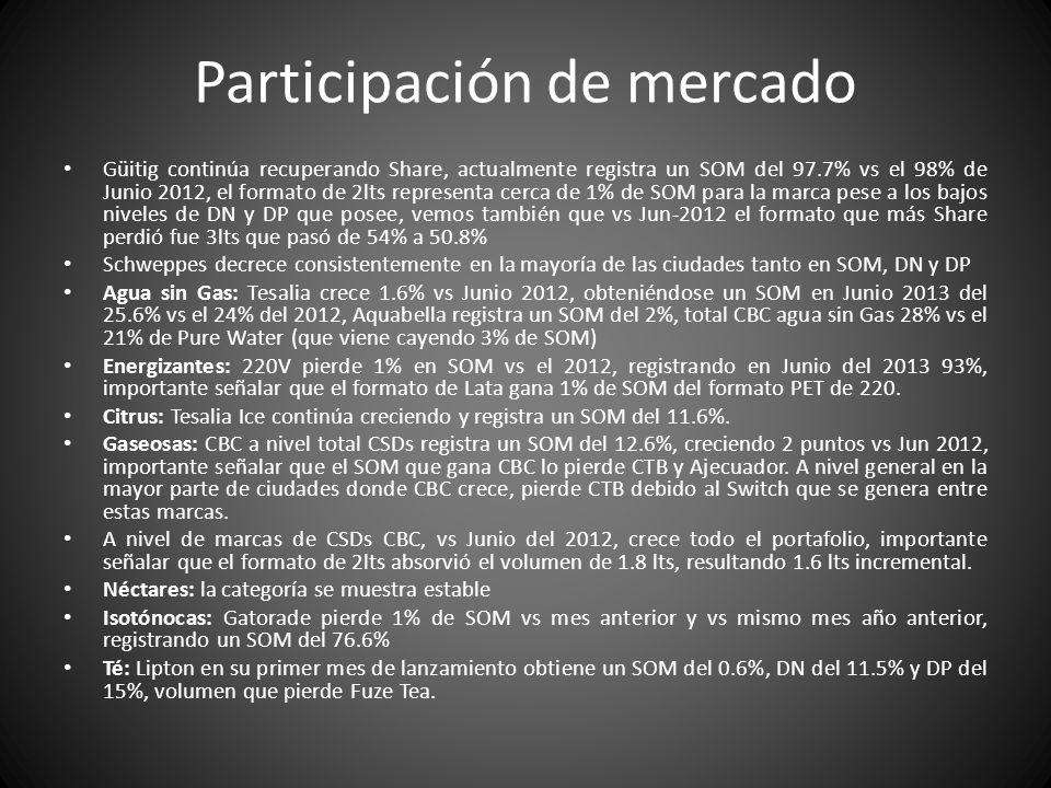 Revisando Lipton a nivel de ciudades Área Guayaquil: Milagro y Machala son las ciudades con mejor SOM para Lipton con el 1.7% y 1% respectivamente, sin embargo las Distribuciones tanto numéricas como Ponderadas están entre el 7% y 10% Área Quito: Quito con un SOM del 0.7%, DN 17% y DP del 26%, Ibarra: 1.7% SOM, DN 15%, DP 23% Área Sierra: Cuenca Lipton con más bajo SOM, DN y DP, Ambato Lipton alcanza el 1% de Share, DN 17% y DP 18%, Riobamba 0.5% de SOM, DN 25% y DP 26%, Loja Lipton 0.5% de Share.