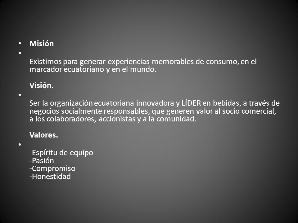 Misión Existimos para generar experiencias memorables de consumo, en el marcador ecuatoriano y en el mundo. Visión. Ser la organización ecuatoriana in