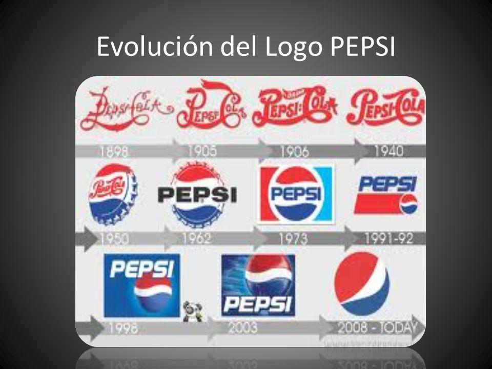 Evolución del Logo PEPSI