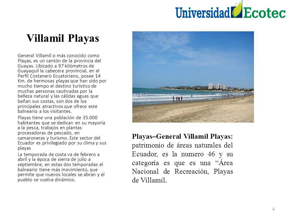 Villamil Playas General Villamil o más conocido como Playas, es un cantón de la provincia del Guayas.
