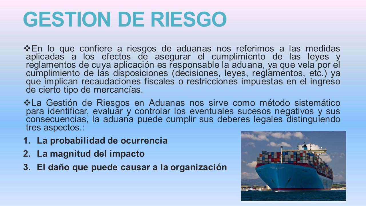 El proceso de la aplicación de la gestión de riesgos de aduanas se inicia en la identificación de las áreas de riesgo de acuerdo al contexto aduanero.