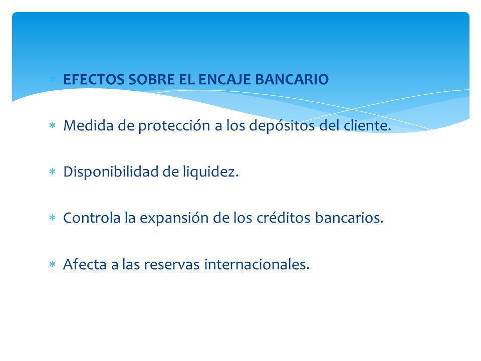 EFECTOS SOBRE EL ENCAJE BANCARIO Medida de protección a los depósitos del cliente.
