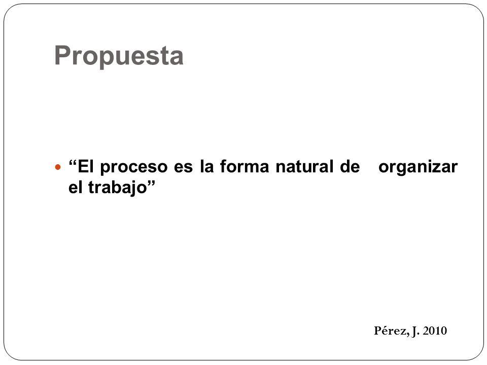 Propuesta El proceso es la forma natural de organizar el trabajo Pérez, J. 2010