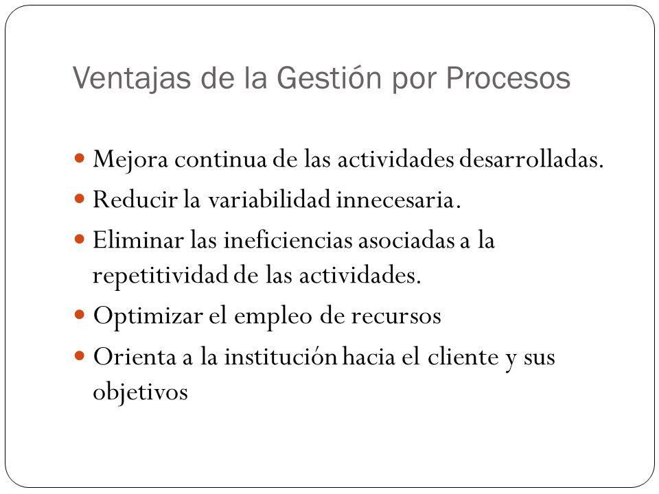 Ventajas de la Gestión por Procesos Mejora continua de las actividades desarrolladas.