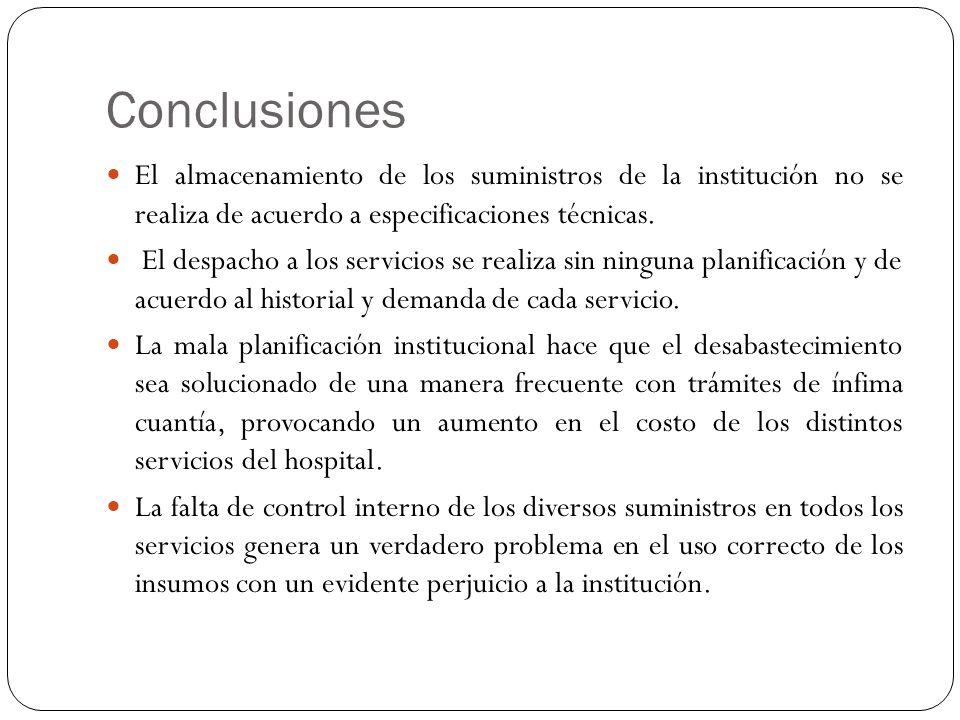 Conclusiones El almacenamiento de los suministros de la institución no se realiza de acuerdo a especificaciones técnicas.
