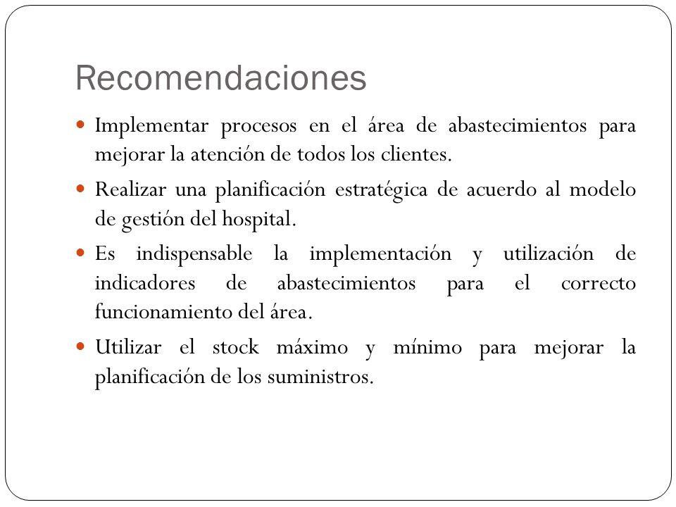 Recomendaciones Implementar procesos en el área de abastecimientos para mejorar la atención de todos los clientes.