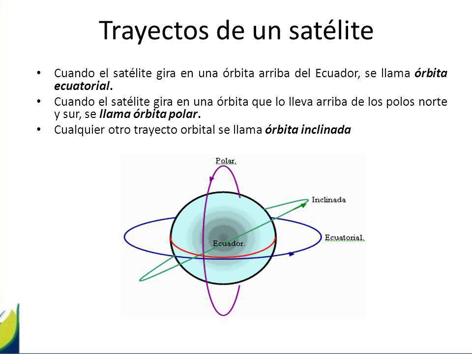 Trayectos de un satélite Cuando el satélite gira en una órbita arriba del Ecuador, se llama órbita ecuatorial. Cuando el satélite gira en una órbita q