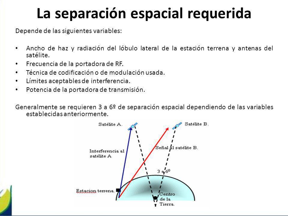 La separación espacial requerida Depende de las siguientes variables: Ancho de haz y radiación del lóbulo lateral de la estación terrena y antenas del