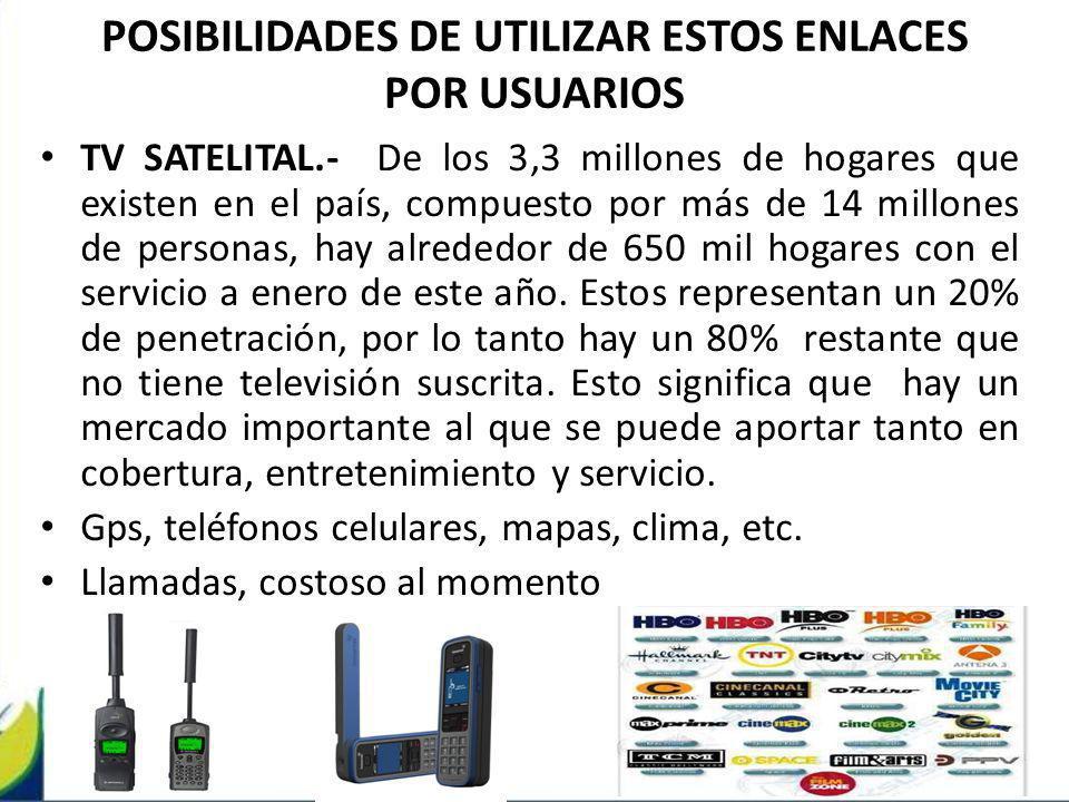 POSIBILIDADES DE UTILIZAR ESTOS ENLACES POR USUARIOS TV SATELITAL.- De los 3,3 millones de hogares que existen en el país, compuesto por más de 14 mil