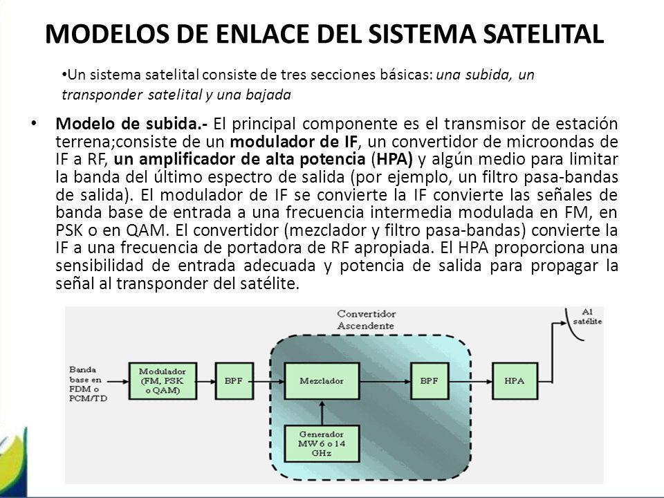 MODELOS DE ENLACE DEL SISTEMA SATELITAL Modelo de subida.- El principal componente es el transmisor de estación terrena;consiste de un modulador de IF