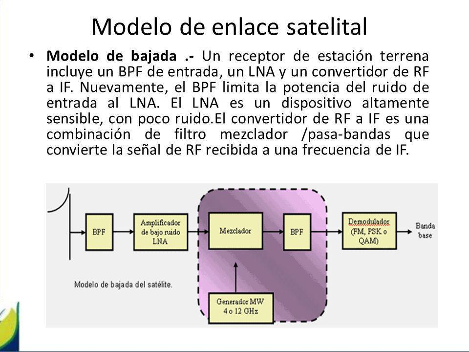 Modelo de bajada.- Un receptor de estación terrena incluye un BPF de entrada, un LNA y un convertidor de RF a IF. Nuevamente, el BPF limita la potenci