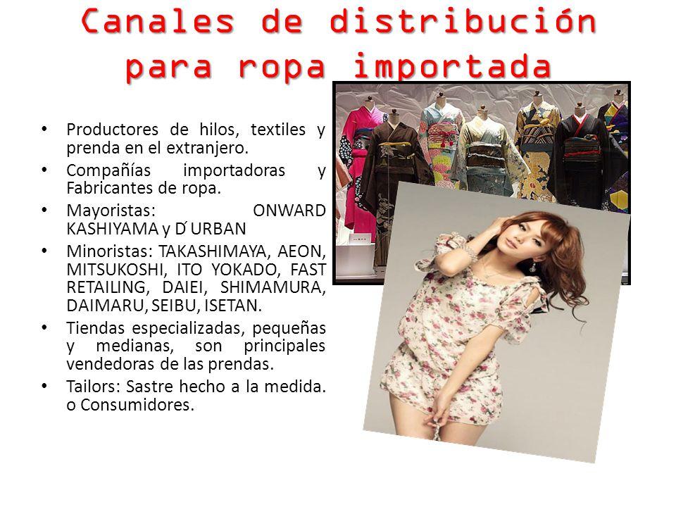 Canales de distribución para ropa importada Productores de hilos, textiles y prenda en el extranjero. Compañías importadoras y Fabricantes de ropa. Ma