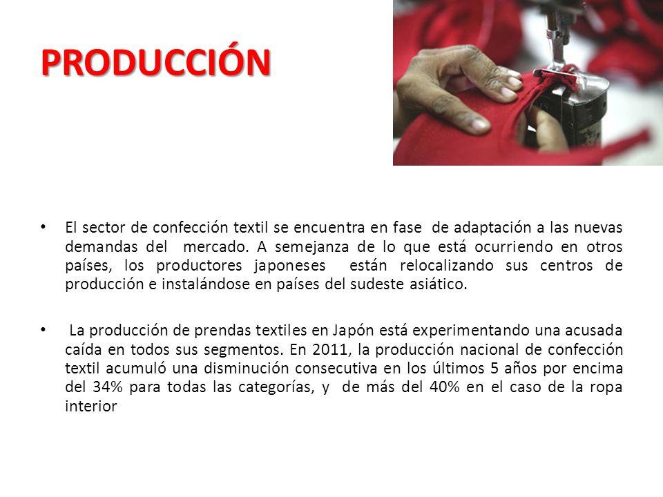 PRODUCCIÓN El sector de confección textil se encuentra en fase de adaptación a las nuevas demandas del mercado. A semejanza de lo que está ocurriendo