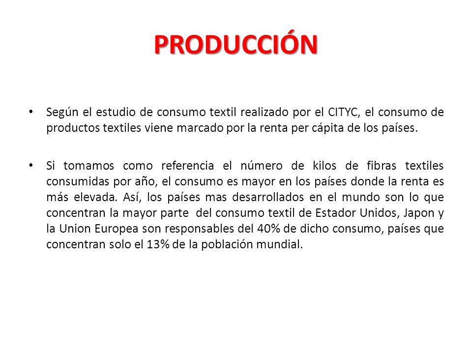 PRODUCCIÓN Según el estudio de consumo textil realizado por el CITYC, el consumo de productos textiles viene marcado por la renta per cápita de los pa