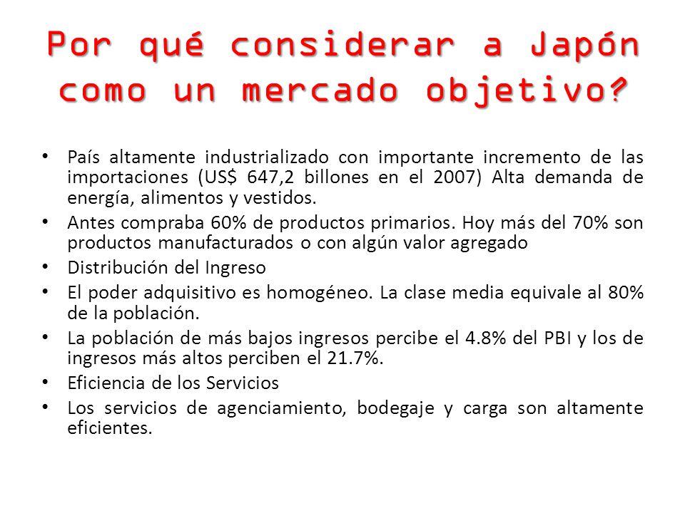 Por qué considerar a Japón como un mercado objetivo? País altamente industrializado con importante incremento de las importaciones (US$ 647,2 billones