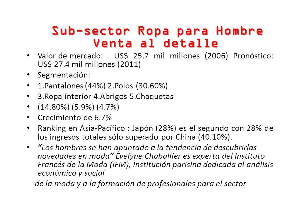 Sub-sector Ropa para Hombre Venta al detalle Valor de mercado:US$ 25.7 mil millones (2006) Pronóstico: US$ 27.4 mil millones (2011) Segmentación: 1.Pa