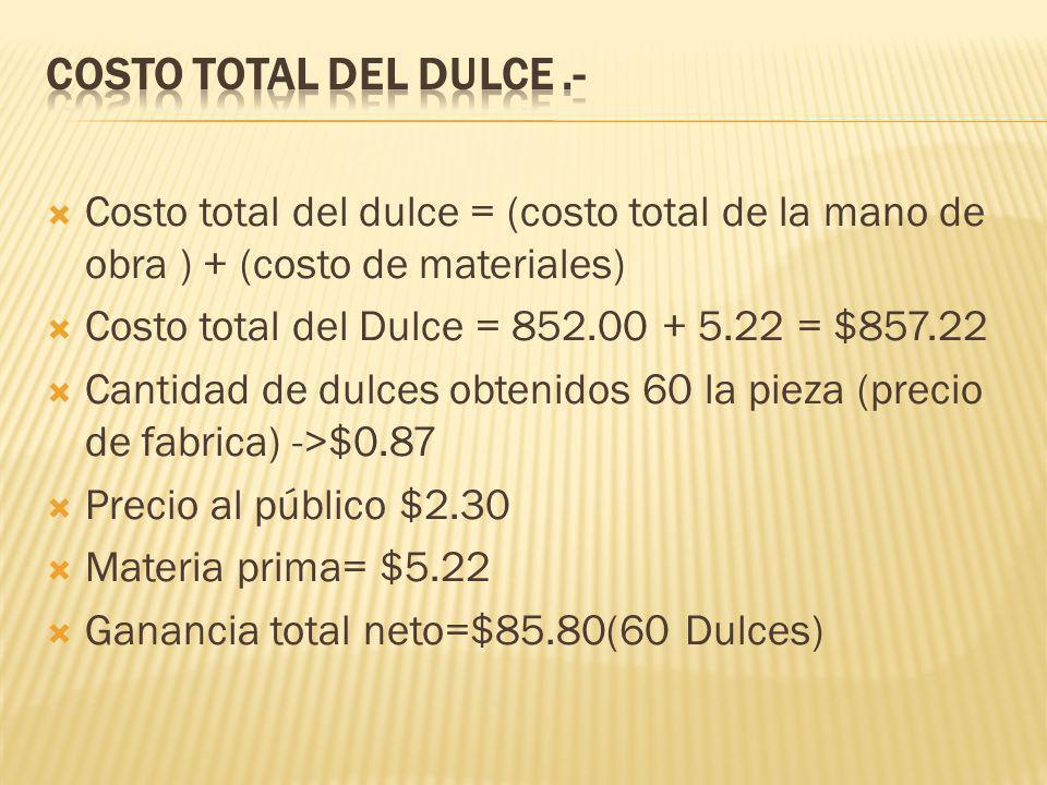Costo total del dulce = (costo total de la mano de obra ) + (costo de materiales) Costo total del Dulce = 852.00 + 5.22 = $857.22 Cantidad de dulces o