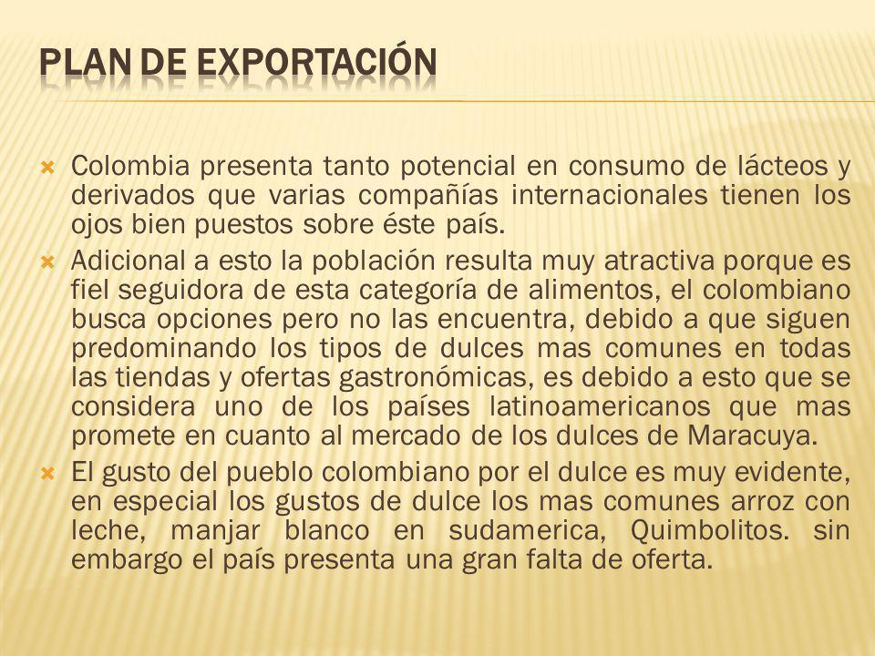 Colombia presenta tanto potencial en consumo de lácteos y derivados que varias compañías internacionales tienen los ojos bien puestos sobre éste país.