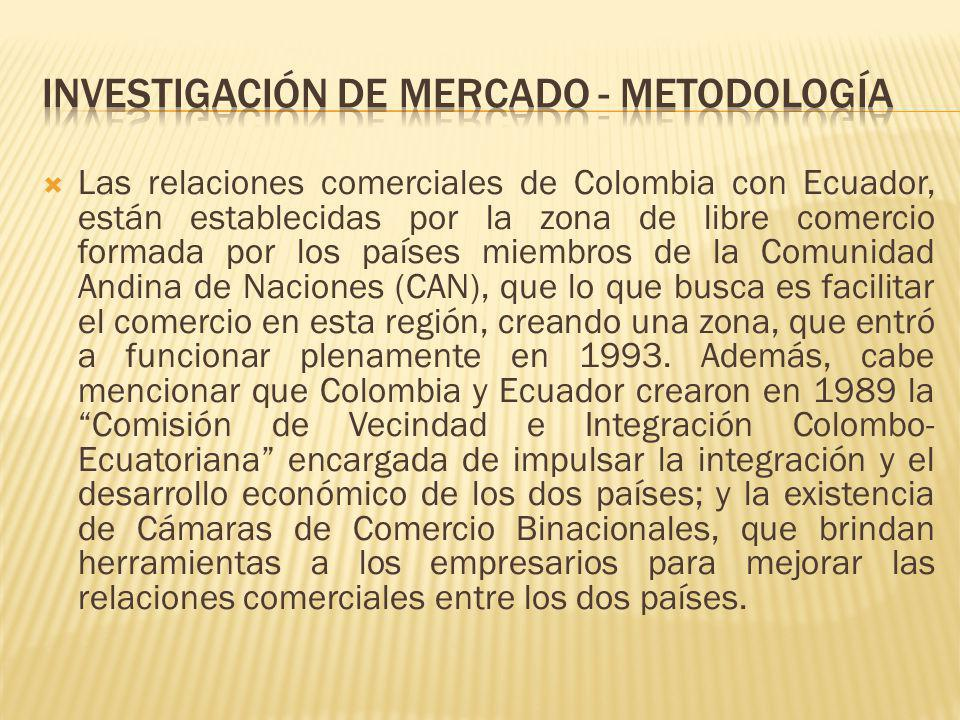 Las relaciones comerciales de Colombia con Ecuador, están establecidas por la zona de libre comercio formada por los países miembros de la Comunidad A