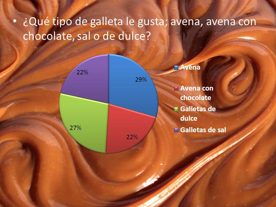 ¿Qué tipo de galleta le gusta; avena, avena con chocolate, sal o de dulce